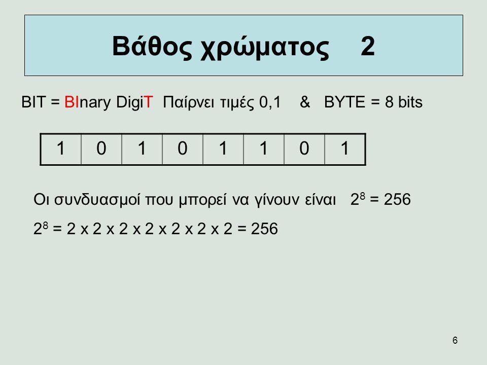 Βάθος χρώματος 2 BIT = BInary DigiT Παίρνει τιμές 0,1 & ΒΥΤΕ = 8 bits. 1. Οι συνδυασμοί που μπορεί να γίνουν είναι 28 = 256.