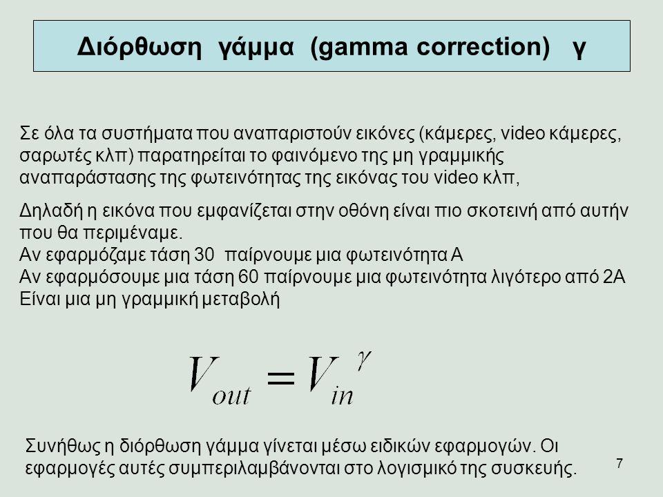 Διόρθωση γάμμα (gamma correction) γ