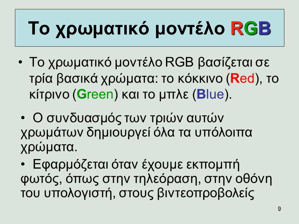 Το χρωματικό μοντέλο RGB