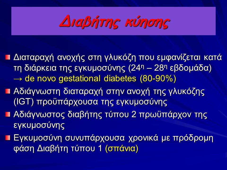 Διαβήτης κύησης