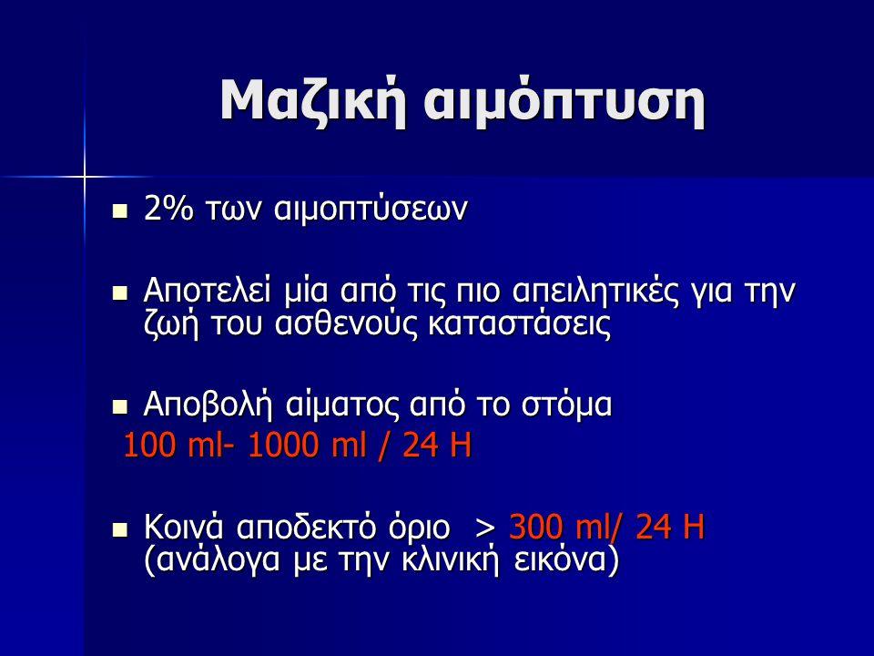 Μαζική αιμόπτυση 2% των αιμοπτύσεων