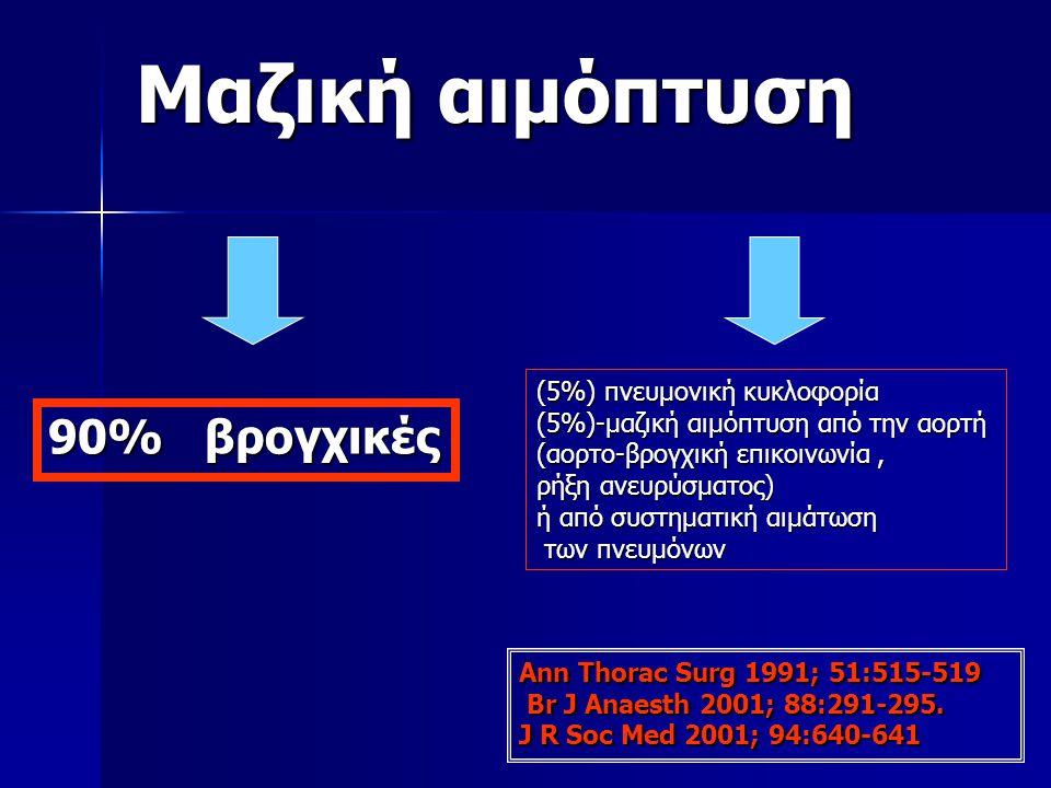 Μαζική αιμόπτυση 90% βρογχικές (5%) πνευμονική κυκλοφορία