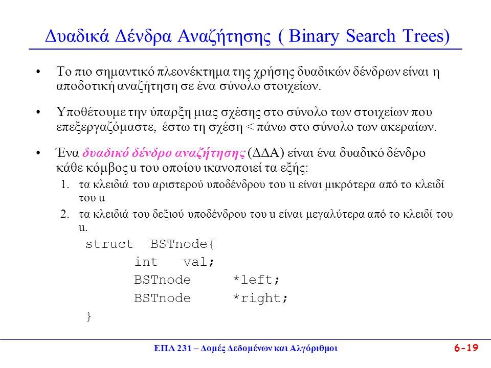 Δυαδικά Δένδρα Αναζήτησης ( Binary Search Trees)