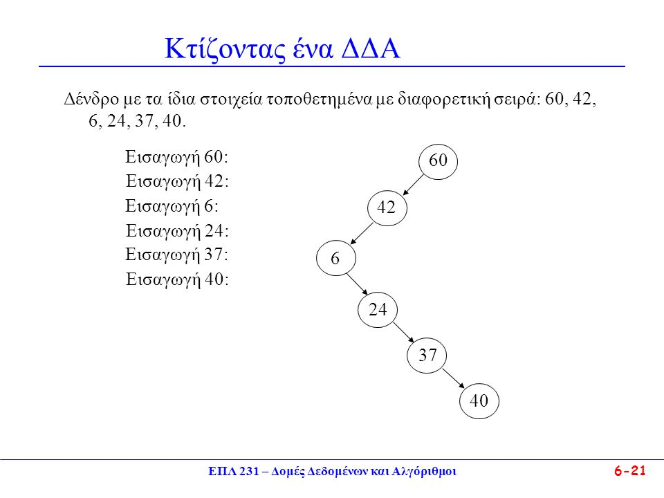 ΕΠΛ 231 – Δομές Δεδομένων και Αλγόριθμοι