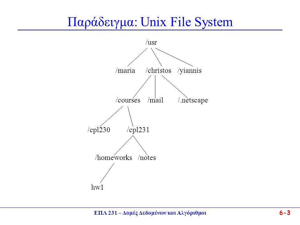 Παράδειγμα: Unix File System
