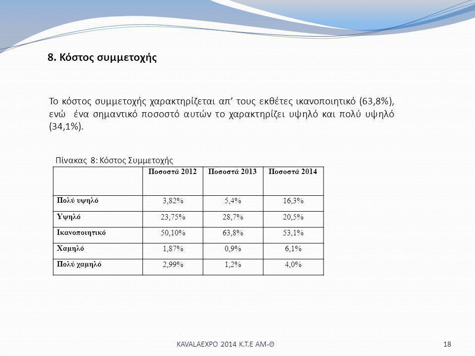 ΕΚΘΕΣΗ 2012-ΕΠΙΜΕΛΗΤΗΡΙΟ ΚΑΒΑΛΑΣ