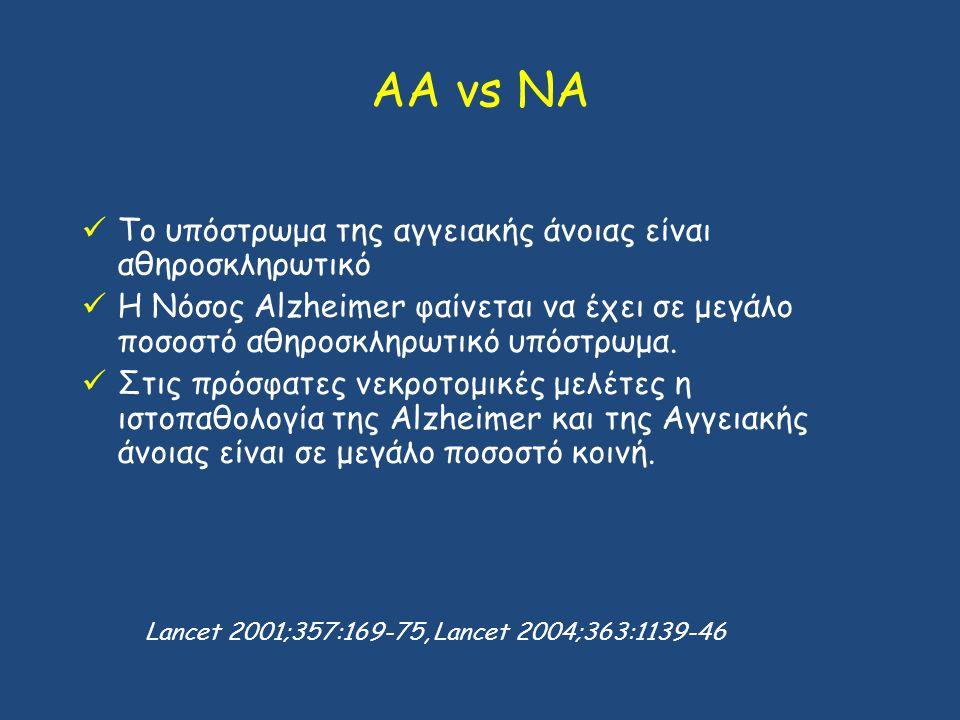 ΑΑ vs ΝΑ Το υπόστρωμα της αγγειακής άνοιας είναι αθηροσκληρωτικό