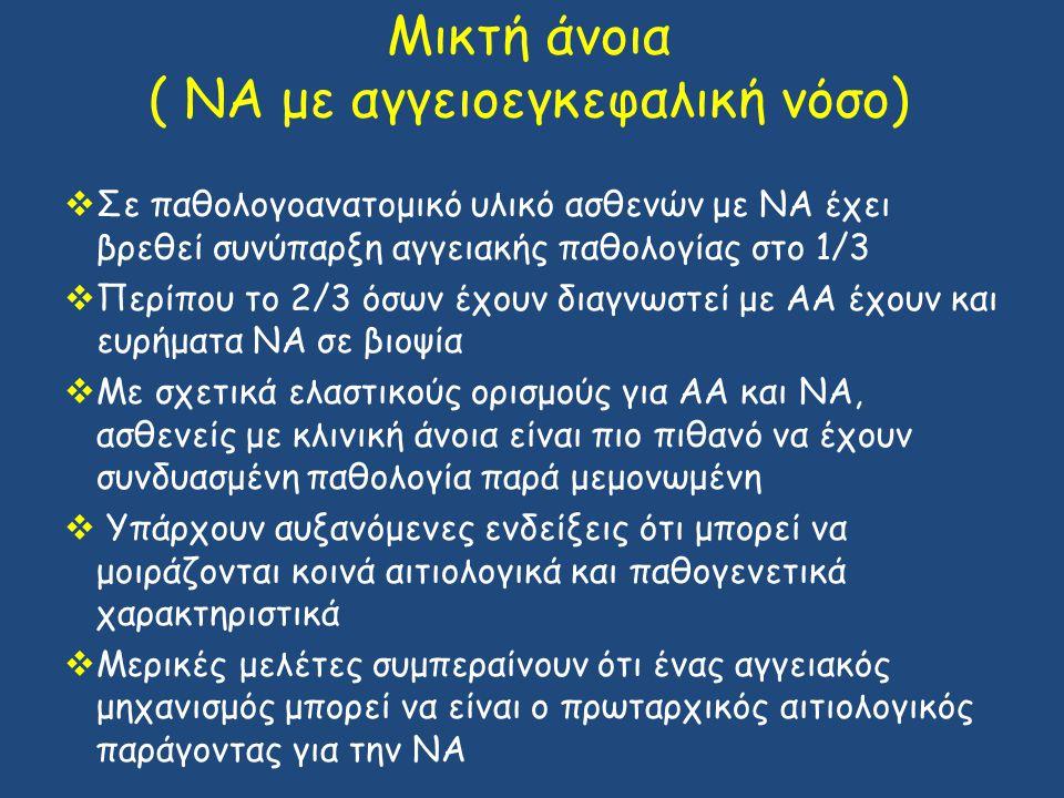 Μικτή άνοια ( NA με αγγειοεγκεφαλική νόσο)
