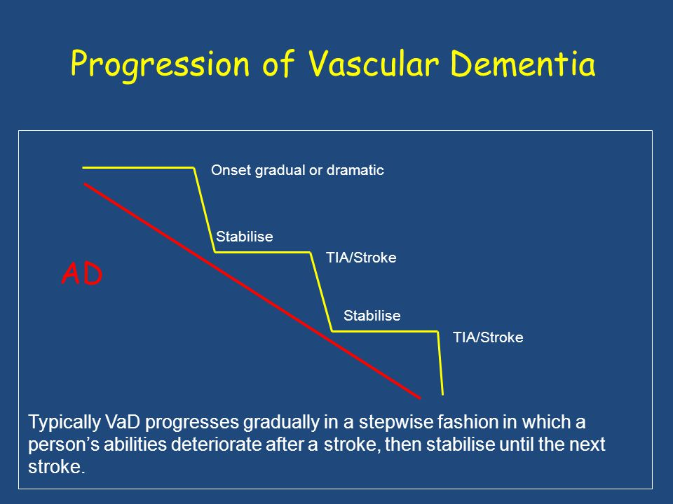 Progression of Vascular Dementia