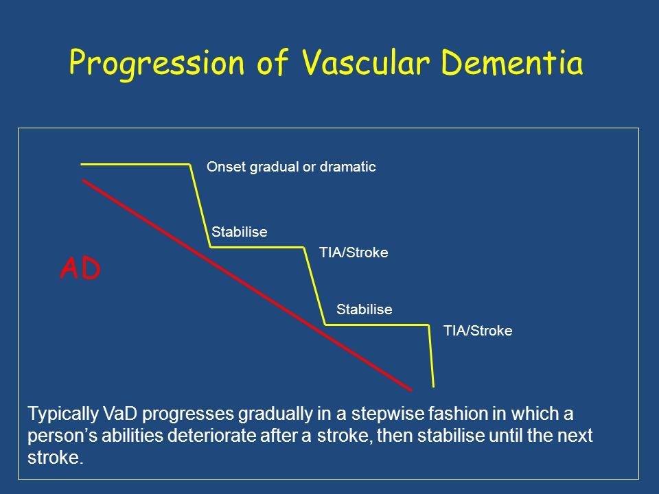 Progression of Vascular Dementia