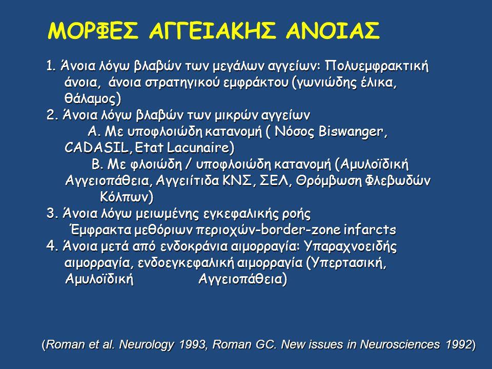 ΜΟΡΦΕΣ ΑΓΓΕΙΑΚΗΣ ΑΝΟΙΑΣ