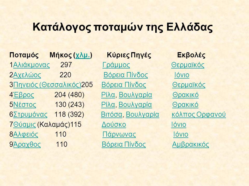 Κατάλογος ποταμών της Ελλάδας