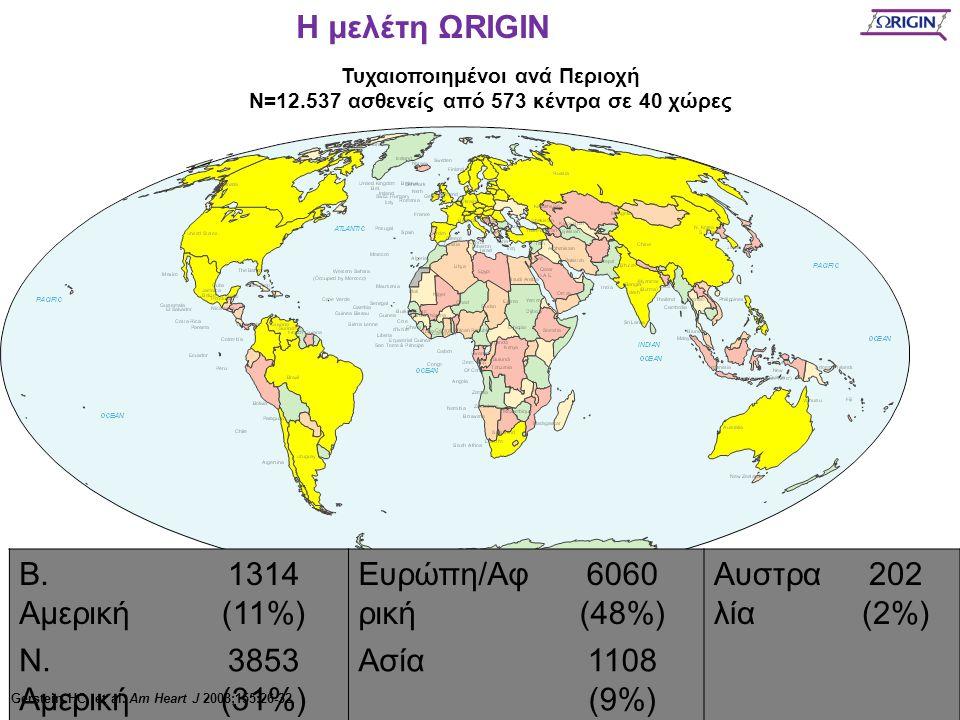 Η μελέτη ΩRIGIN Β. Αμερική 1314 (11%) Ευρώπη/Αφρική 6060 (48%)