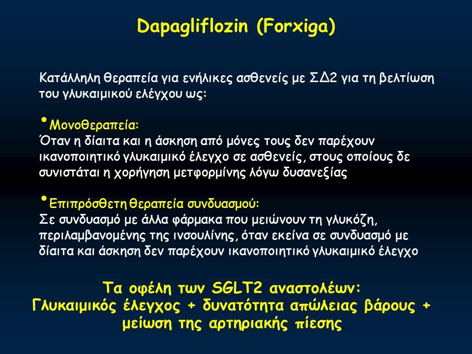 Dapagliflozin (Forxiga)