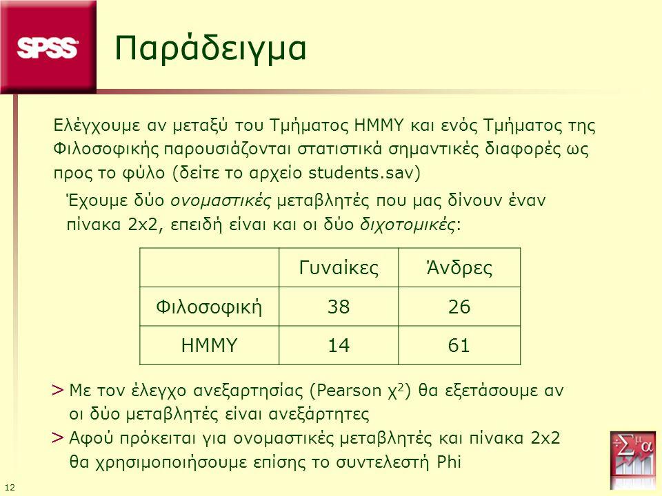 Παράδειγμα Γυναίκες Άνδρες Φιλοσοφική 38 26 ΗΜΜΥ 14 61
