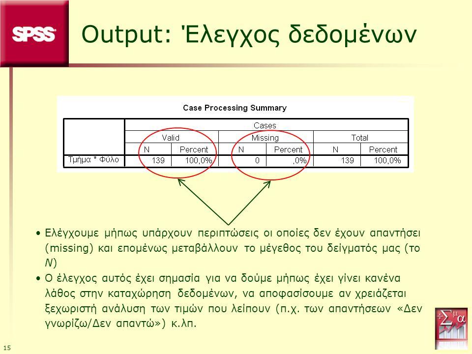 Output: Έλεγχος δεδομένων