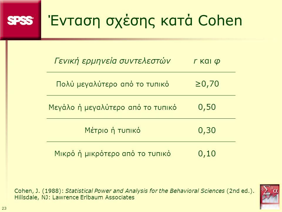 Ένταση σχέσης κατά Cohen