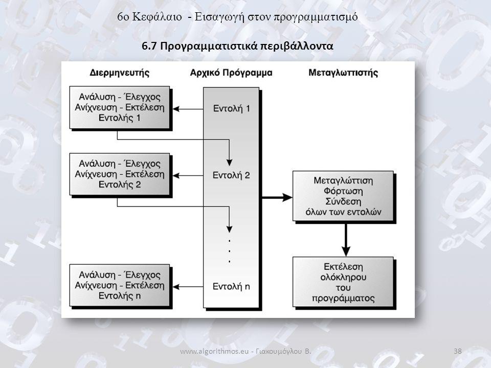 6o Κεφάλαιο - Εισαγωγή στον προγραμματισμό