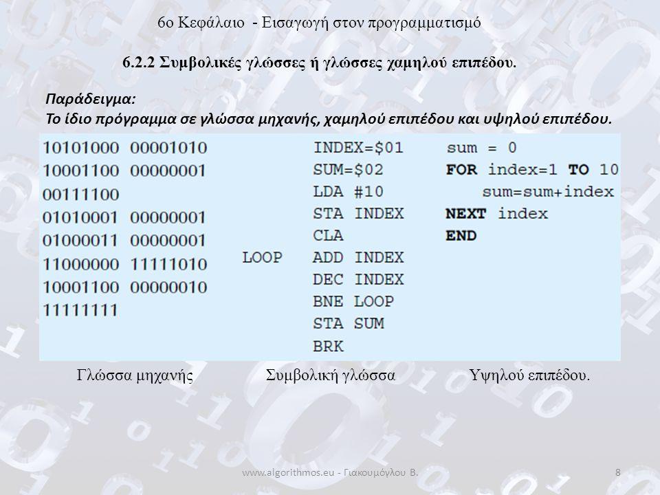 6.2.2 Συμβολικές γλώσσες ή γλώσσες χαμηλού επιπέδου.