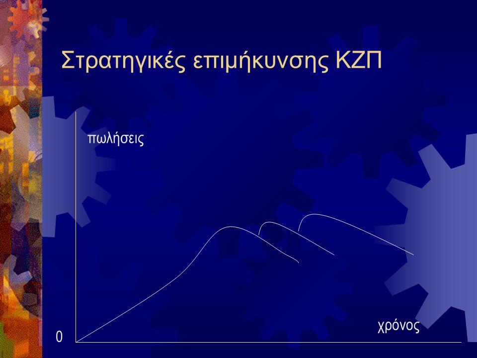 Στρατηγικές επιμήκυνσης ΚΖΠ