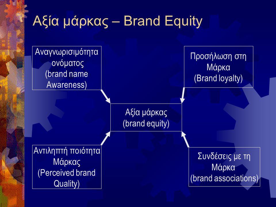 Αξία μάρκας – Brand Equity
