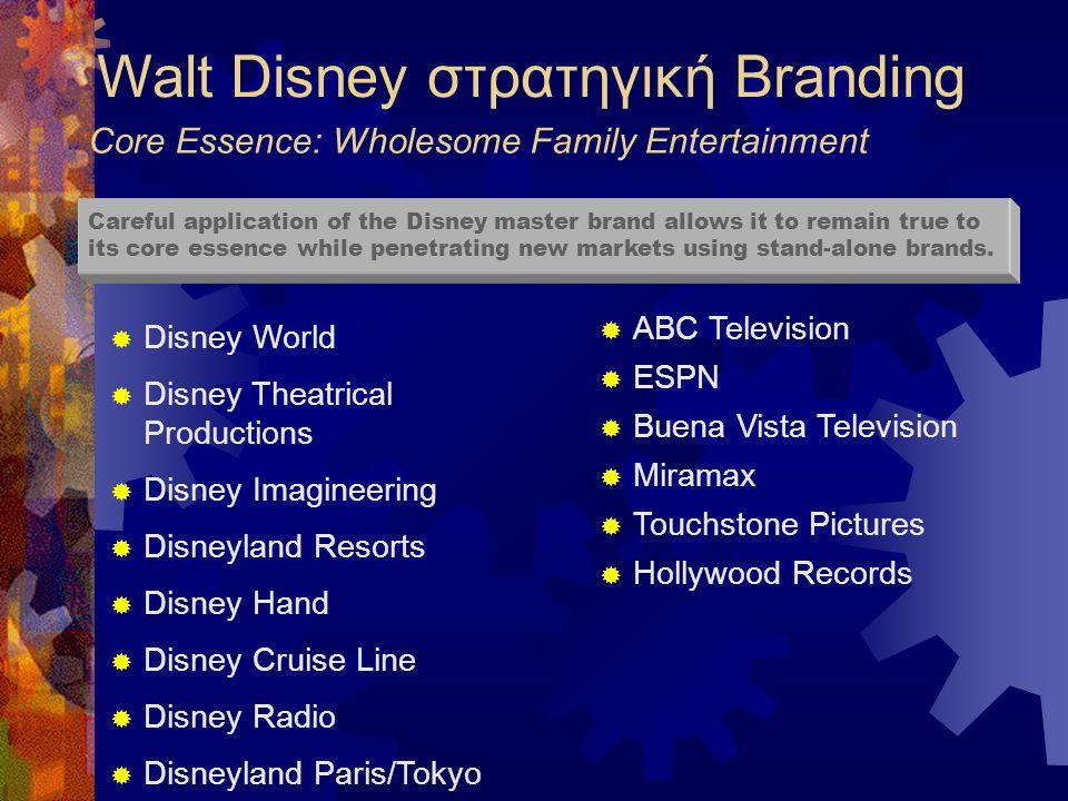 Walt Disney στρατηγική Branding
