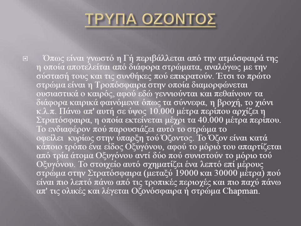ΤΡΥΠΑ ΟΖΟΝΤΟΣ