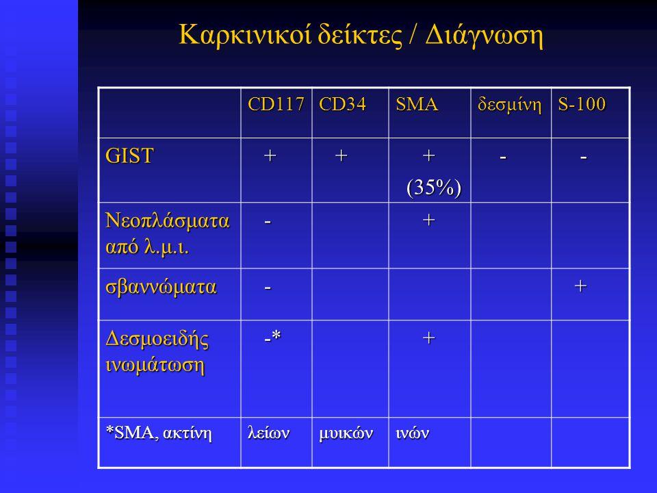 Καρκινικοί δείκτες / Διάγνωση