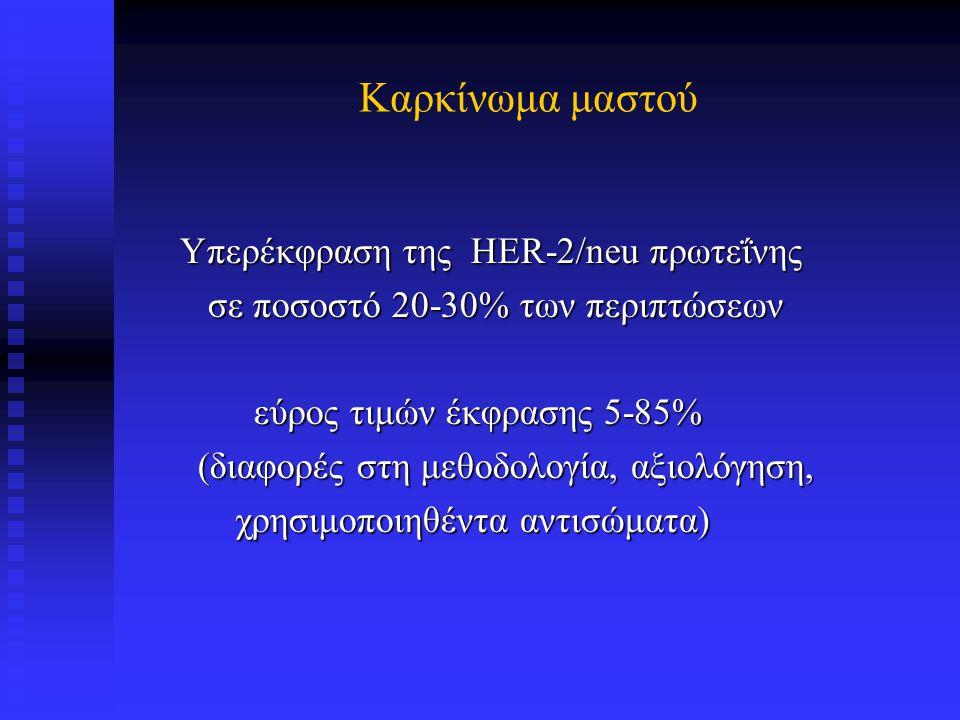 Καρκίνωμα μαστού Υπερέκφραση της HER-2/neu πρωτεΐνης