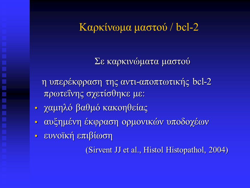 Καρκίνωμα μαστού / bcl-2
