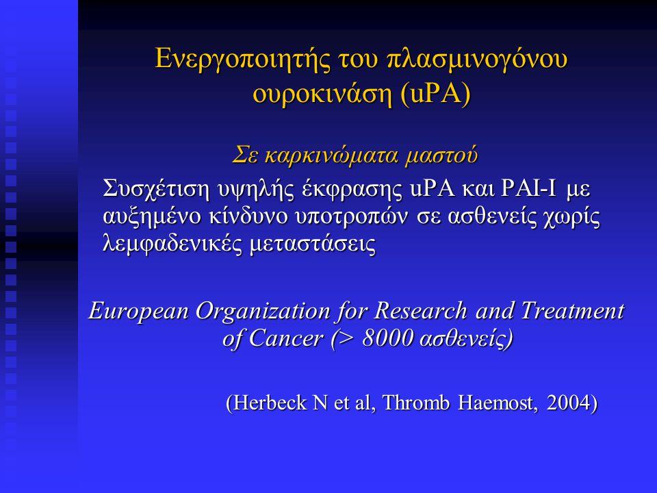 Ενεργοποιητής του πλασμινογόνου ουροκινάση (uPA)