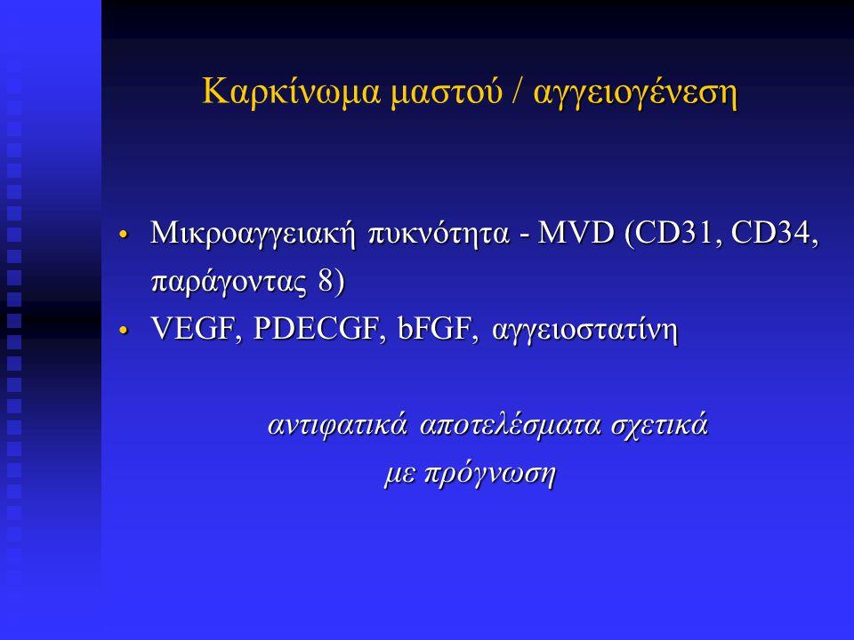 Καρκίνωμα μαστού / αγγειογένεση