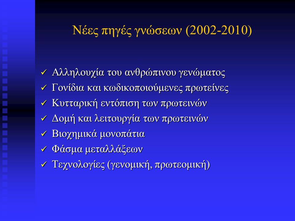 Νέες πηγές γνώσεων (2002-2010) Αλληλουχία του ανθρώπινου γενώματος