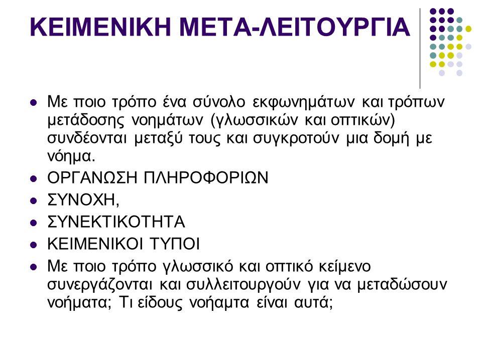 ΚΕΙΜΕΝΙΚΗ ΜΕΤΑ-ΛΕΙΤΟΥΡΓΙΑ