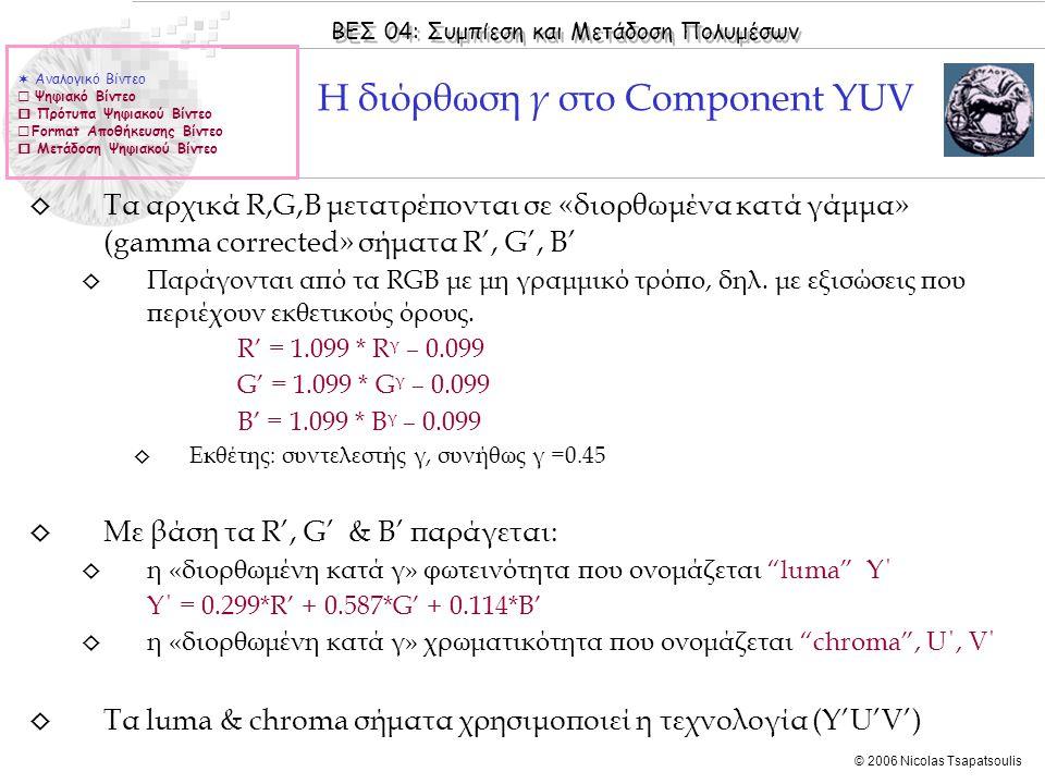 Η διόρθωση γ στο Component YUV