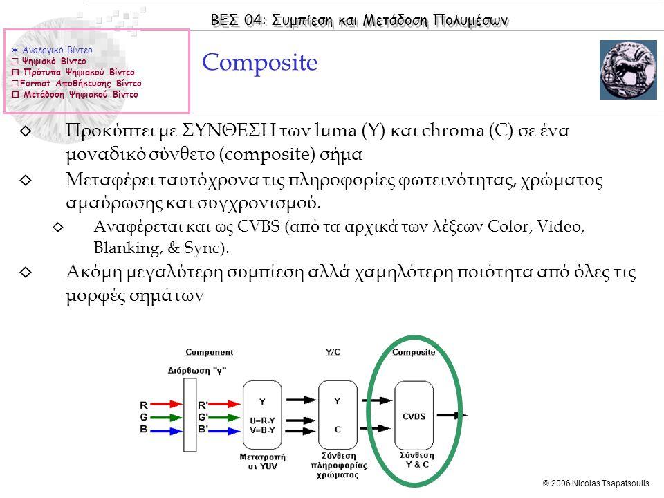  Αναλογικό Βίντεο  Ψηφιακό Βίντεο.  Πρότυπα Ψηφιακού Βίντεο. Format Αποθήκευσης Βίντεο.  Μετάδοση Ψηφιακού Βίντεο.