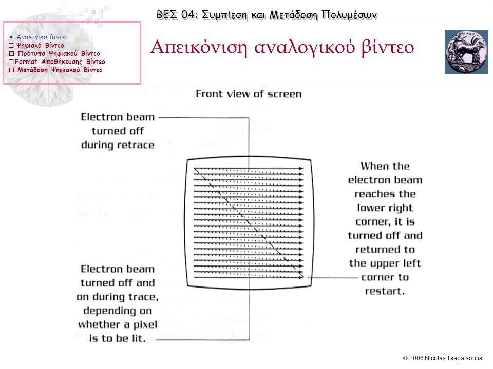 Απεικόνιση αναλογικού βίντεο