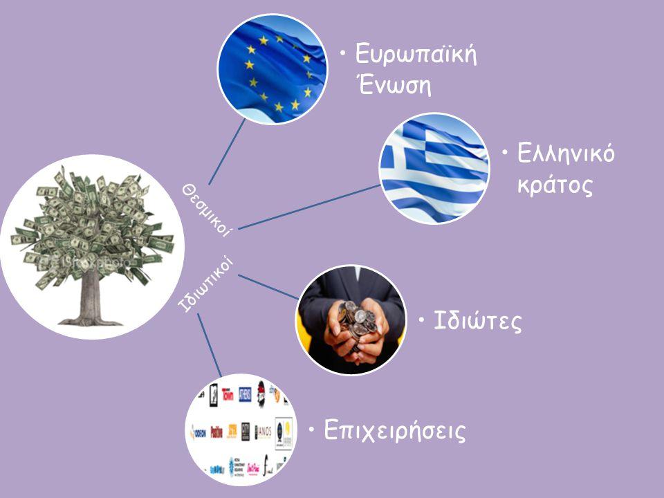 Ευρωπαϊκή Ένωση Ελληνικό κράτος Ιδιώτες Επιχειρήσεις Θεσμικοί