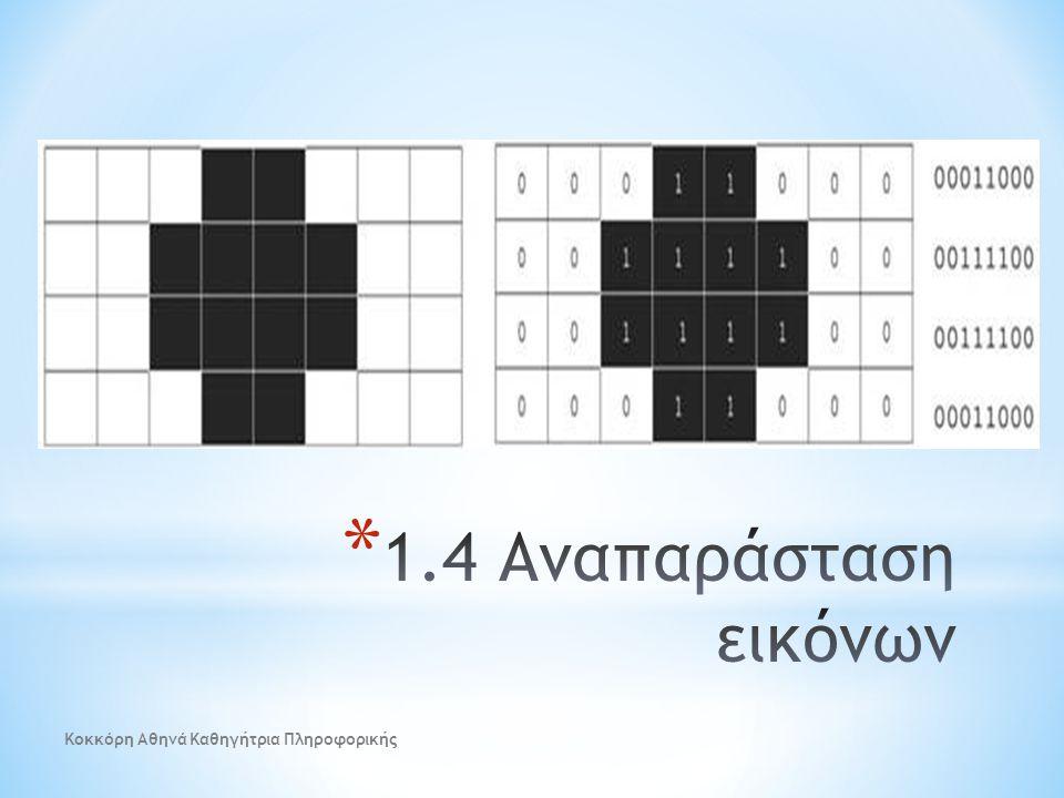 1.4 Αναπαράσταση εικόνων Κοκκόρη Αθηνά Καθηγήτρια Πληροφορικής