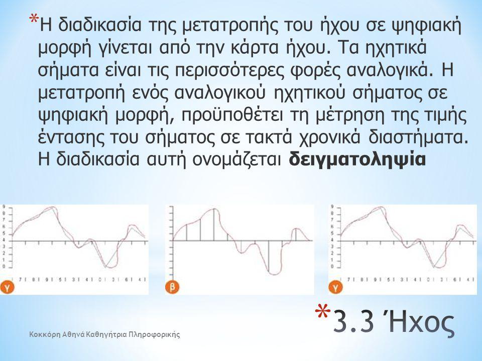 Η διαδικασία της μετατροπής του ήχου σε ψηφιακή μορφή γίνεται από την κάρτα ήχου. Τα ηχητικά σήματα είναι τις περισσότερες φορές αναλογικά. Η μετατροπή ενός αναλογικού ηχητικού σήματος σε ψηφιακή μορφή, προϋποθέτει τη μέτρηση της τιμής έντασης του σήματος σε τακτά χρονικά διαστήματα. Η διαδικασία αυτή ονομάζεται δειγματοληψία