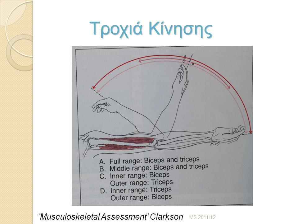 Τροχιά Κίνησης MS 2011/12 'Musculoskeletal Assessment' Clarkson