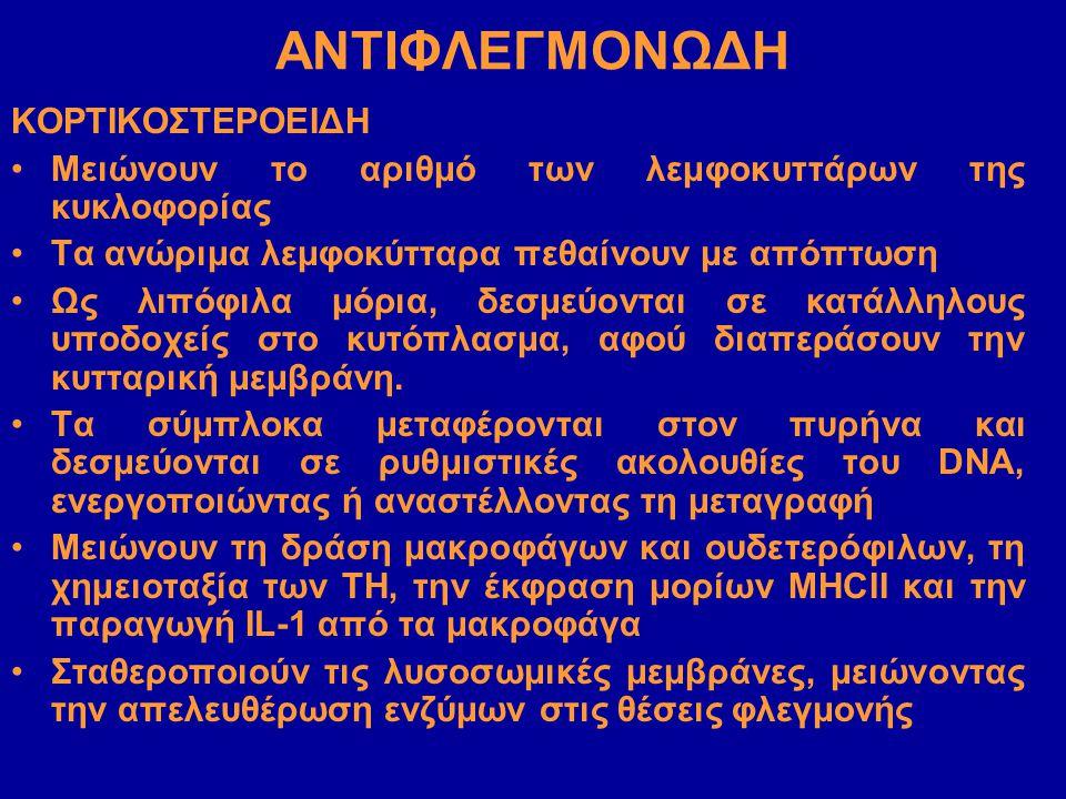 ΑΝΤΙΦΛΕΓΜΟΝΩΔΗ ΚΟΡΤΙΚΟΣΤΕΡΟΕΙΔΗ