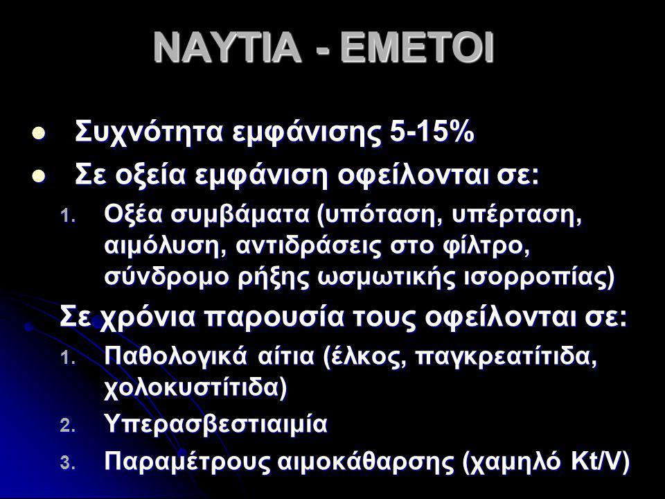ΝΑΥΤΙΑ - ΕΜΕΤΟΙ Συχνότητα εμφάνισης 5-15%