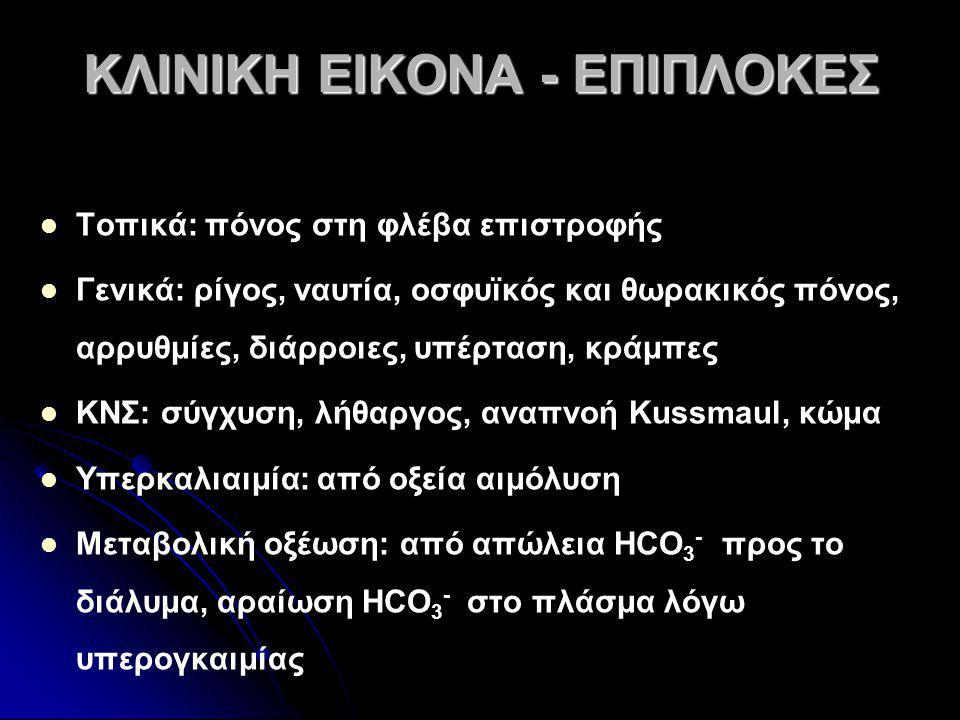 ΚΛΙΝΙΚΗ ΕΙΚΟΝΑ - ΕΠΙΠΛΟΚΕΣ