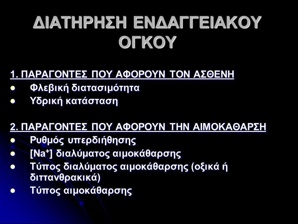 ΔΙΑΤΗΡΗΣΗ ΕΝΔΑΓΓΕΙΑΚΟΥ ΟΓΚΟΥ