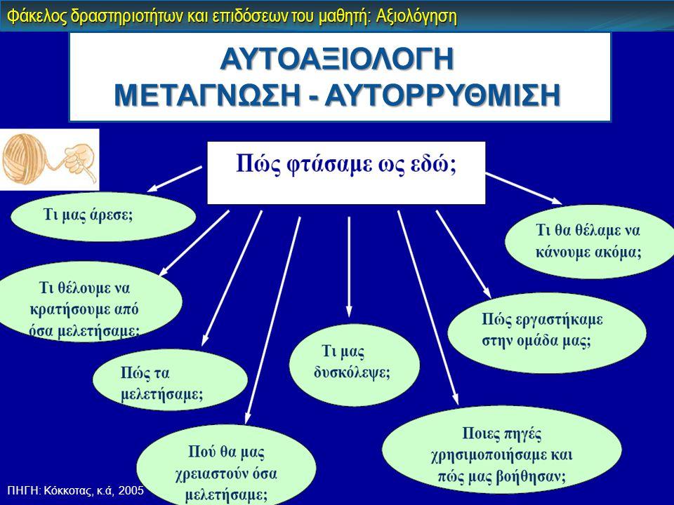 ΜΕΤΑΓΝΩΣΗ - ΑΥΤΟΡΡΥΘΜΙΣΗ