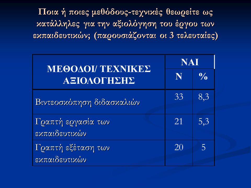 ΜΕΘΟΔΟΙ/ ΤΕΧΝΙΚΕΣ ΑΞΙΟΛΟΓΗΣΗΣ