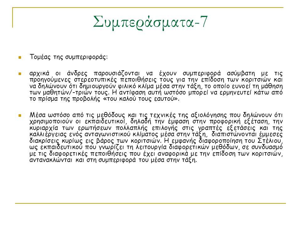 Συμπεράσματα-7 Τομέας της συμπεριφοράς: