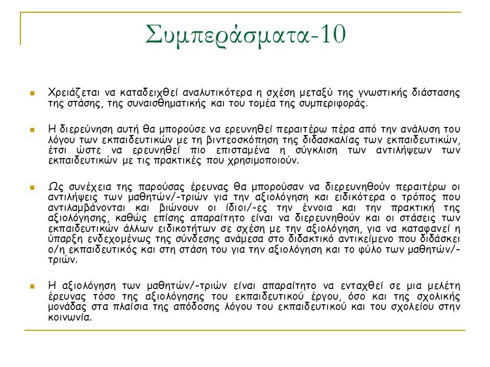 Συμπεράσματα-10