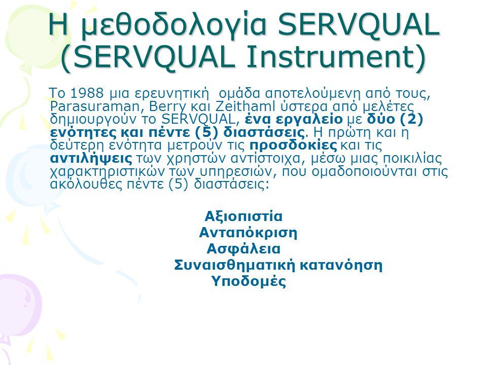 Η μεθοδολογία SERVQUAL (SERVQUAL Instrument)